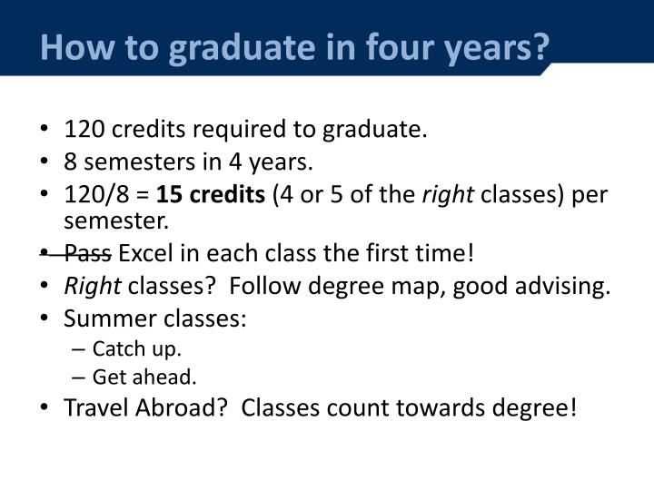 How to graduate in four years?