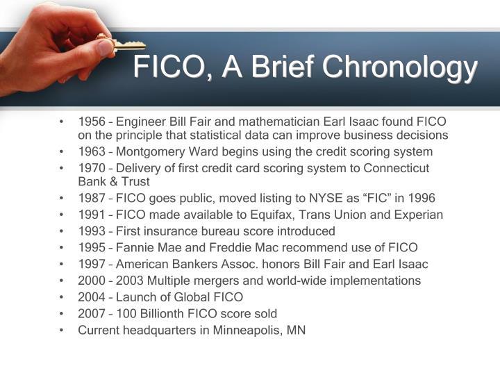 FICO, A Brief Chronology