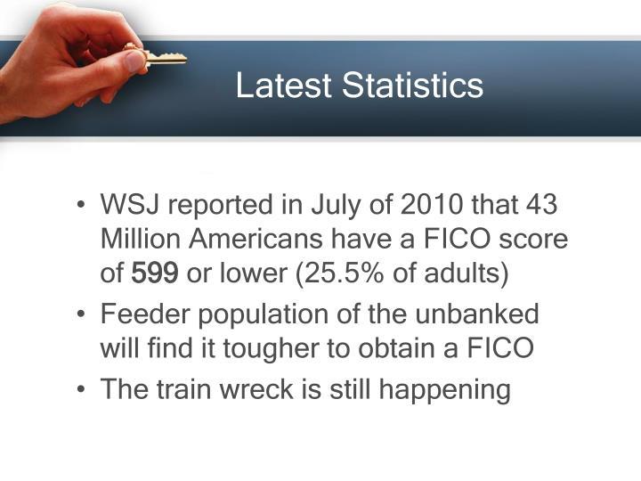 Latest Statistics