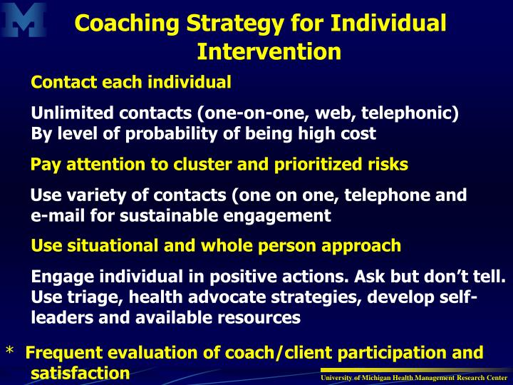 Coaching Strategy for Individual Intervention