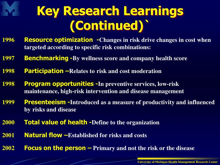 Key Research Learnings (Continued)`