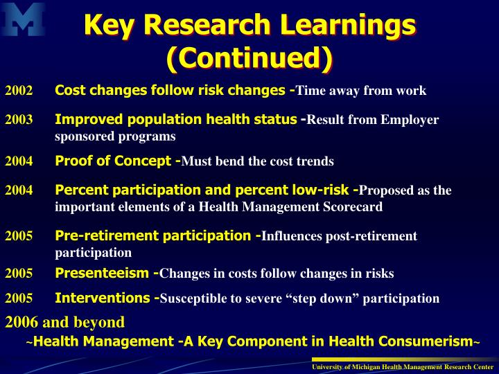 Key Research Learnings (Continued)