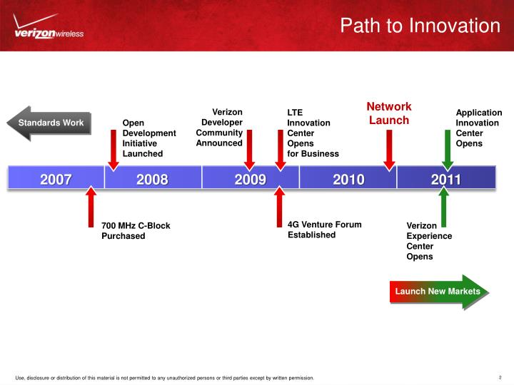 development and growth of verizon wireles essay Verizon has been able to reduce its total debt from 2000 to 2002 by more than $20 billion, which in turn has helped the company to maintain a growth in the broadband and wireless areas of the company.