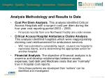 analysis methodology and results to date