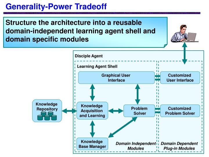 Generality-Power Tradeoff