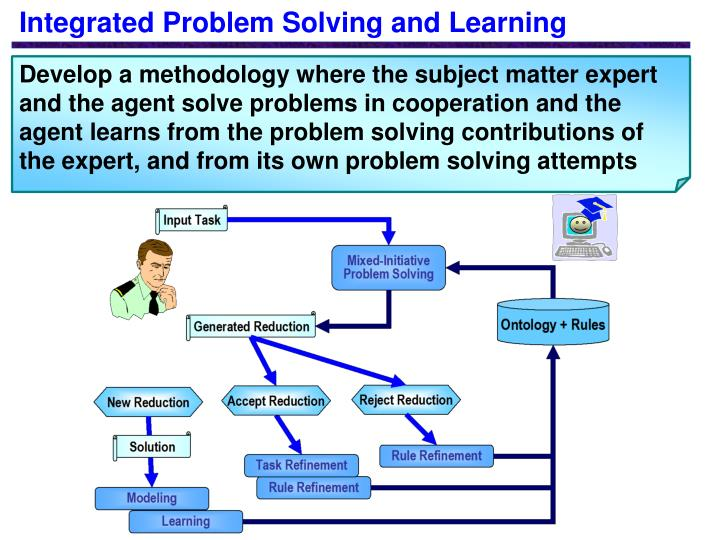 Integrated Problem Solving and Learning