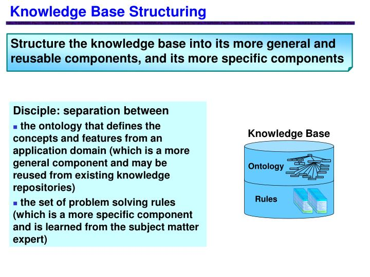 Knowledge Base Structuring