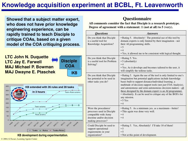 Knowledge acquisition experiment at BCBL, Ft. Leavenworth