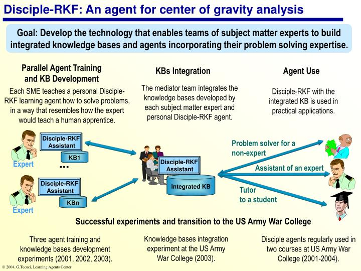 Disciple-RKF: An agent for center of gravity analysis