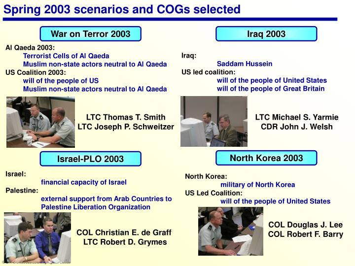 Spring 2003 scenarios and COGs selected