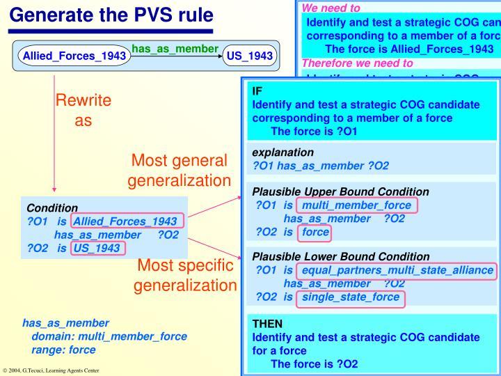 Generate the PVS rule