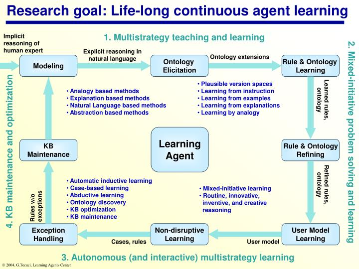 Research goal: Life-long continuous agent learning