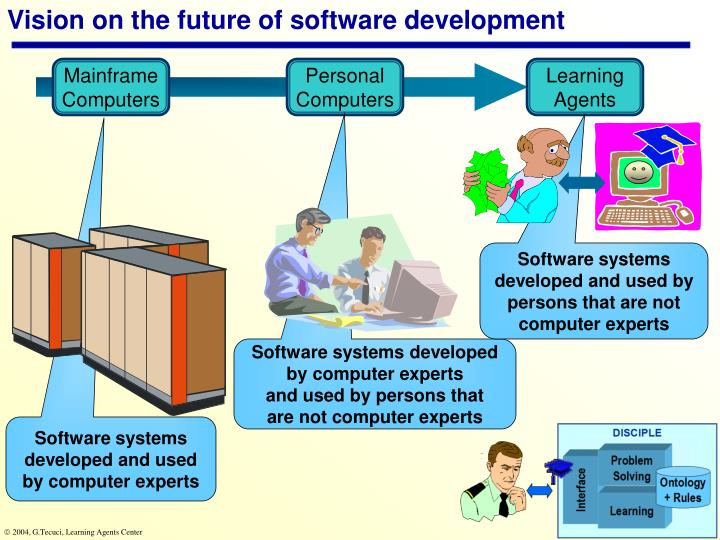 Vision on the future of software development