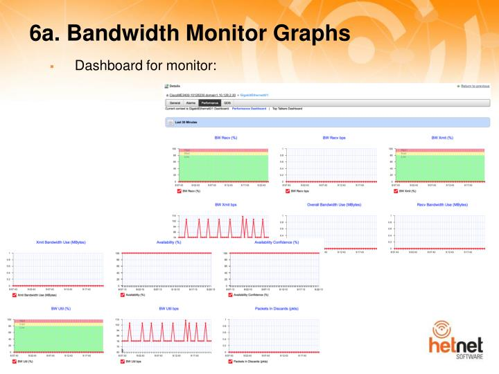 6a. Bandwidth Monitor Graphs