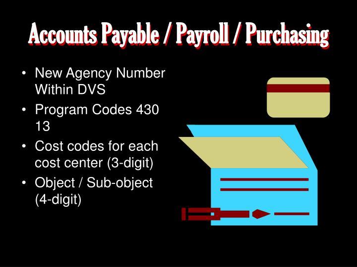Accounts Payable / Payroll / Purchasing