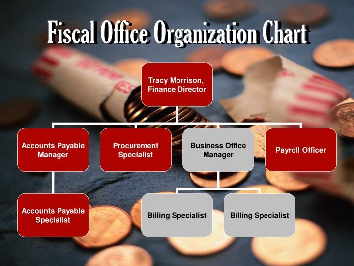 Fiscal Office Organization Chart