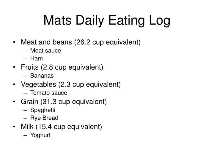 Mats Daily Eating Log