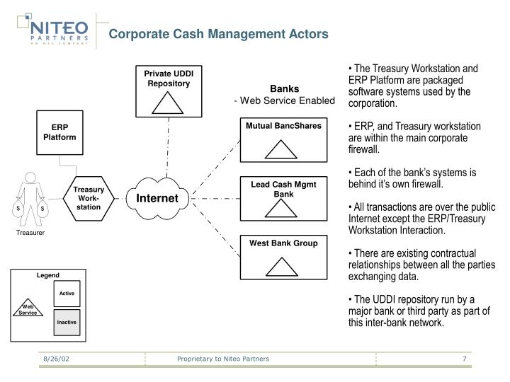 Corporate Cash Management Actors
