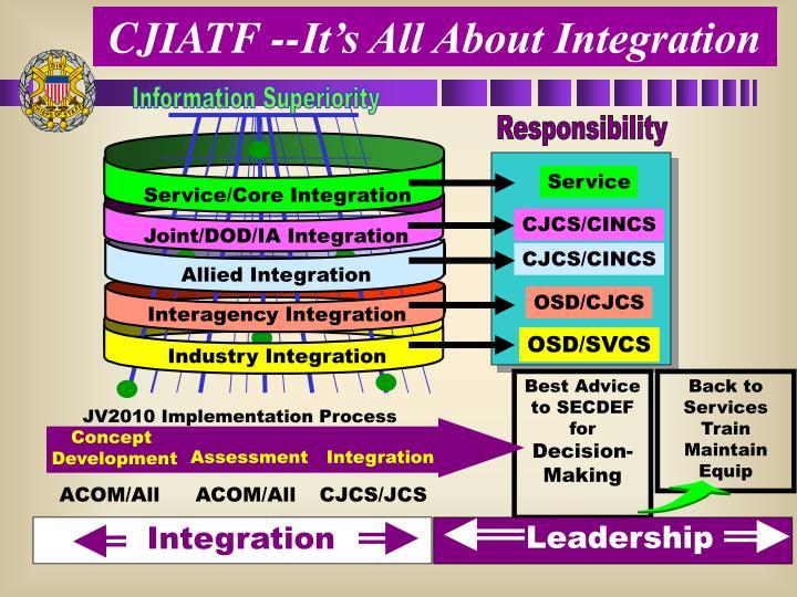 JV2010 Implementation Process