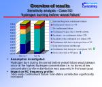 overview of results sensitivity analysis case s2 hydrogen burning before vessel failure