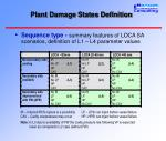 plant damage states definition4