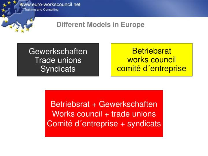 Different Models in Europe