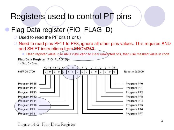 Registers used to control PF pins