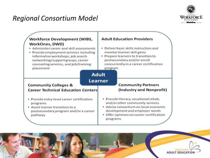Regional Consortium Model