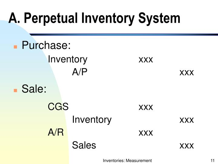 A. Perpetual Inventory System