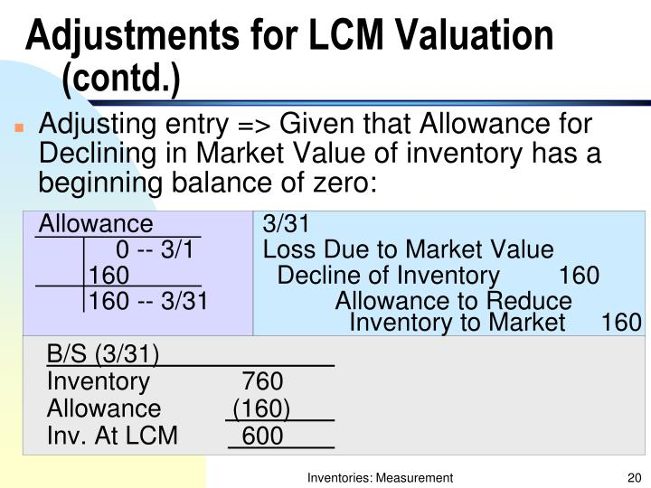 Adjustments for LCM Valuation