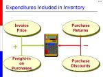 expenditures included in inventory