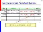 moving average perpetual system3
