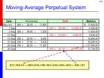 moving average perpetual system4