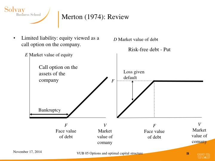 Limited liability: equity viewed as a call option on the company.