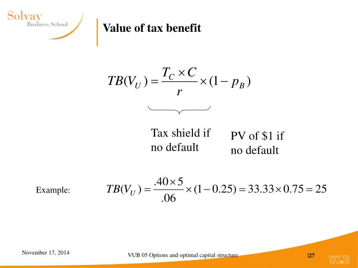Value of tax benefit