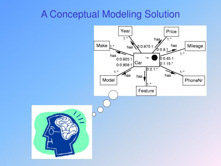 A conceptual modeling solution
