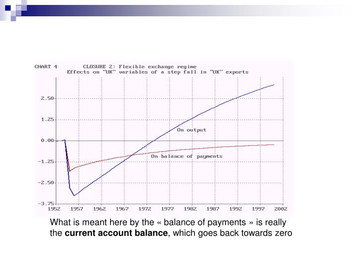 What is meant here by the «balance of payments » is really