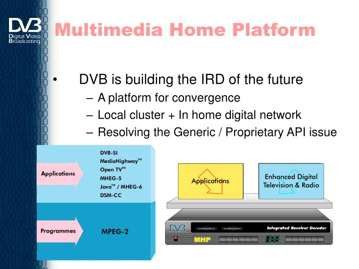 Multimedia Home Platform