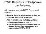 dwg requests ros approve the following