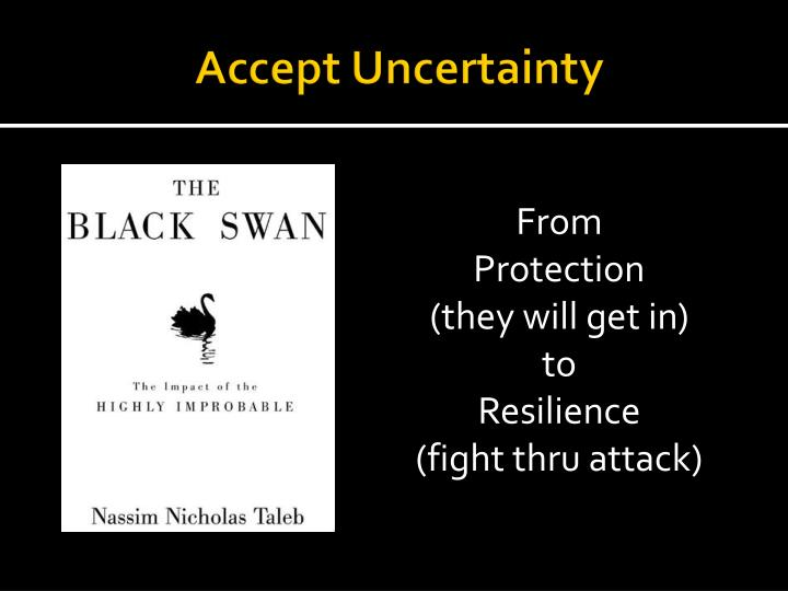 Accept Uncertainty