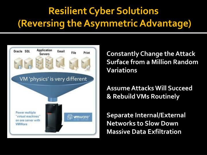 Resilient Cyber Solutions