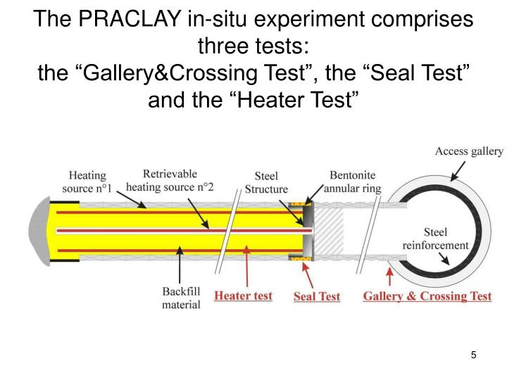 The PRACLAY in-situ experiment comprises three tests: