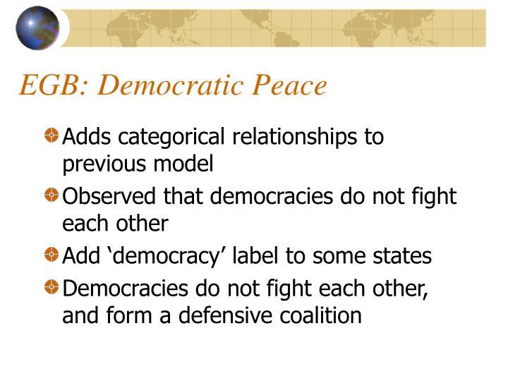 EGB: Democratic Peace