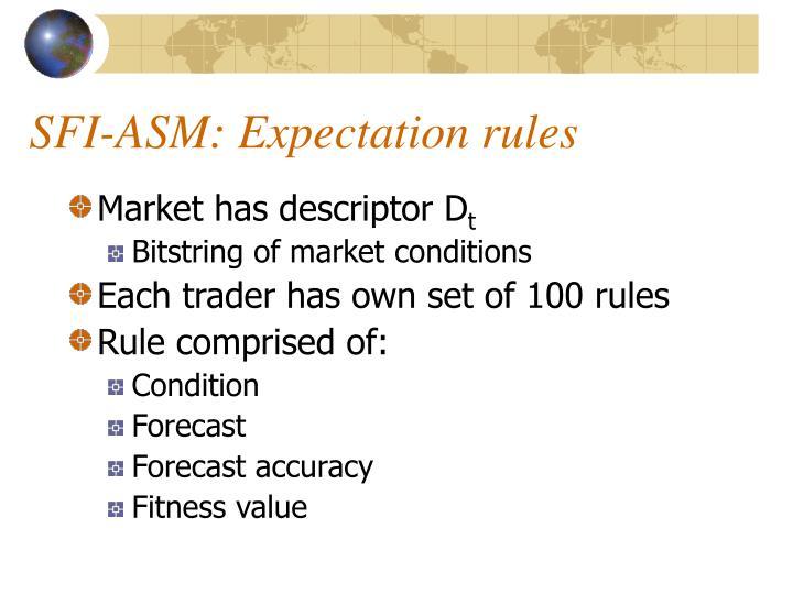 SFI-ASM: Expectation rules