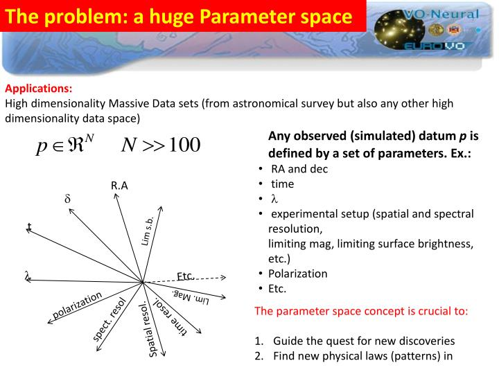 The problem: a huge Parameter space
