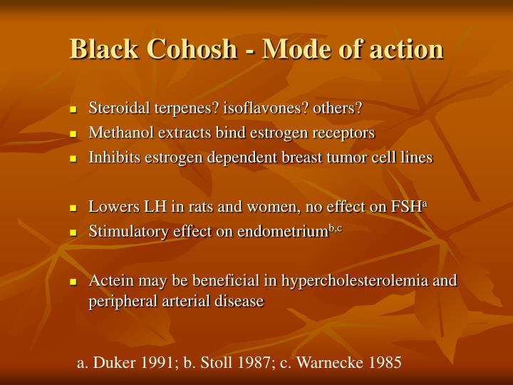 Black Cohosh - Mode of action