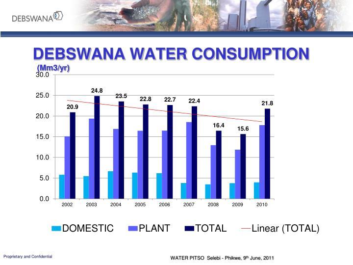 DEBSWANA WATER CONSUMPTION