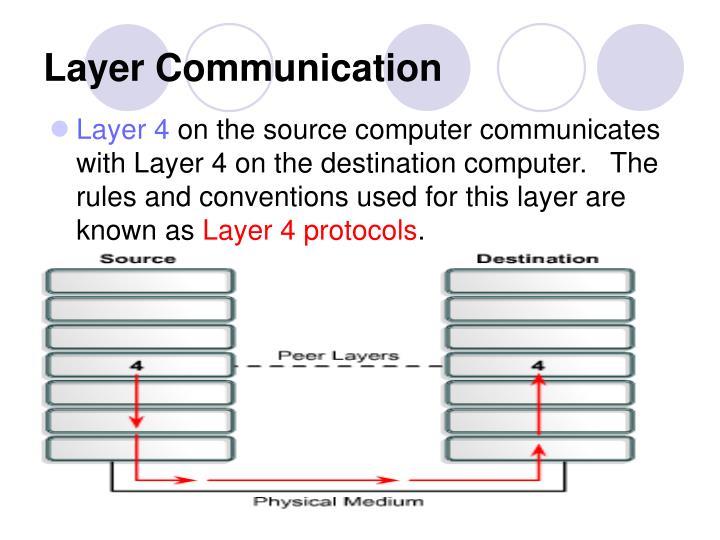 Layer Communication
