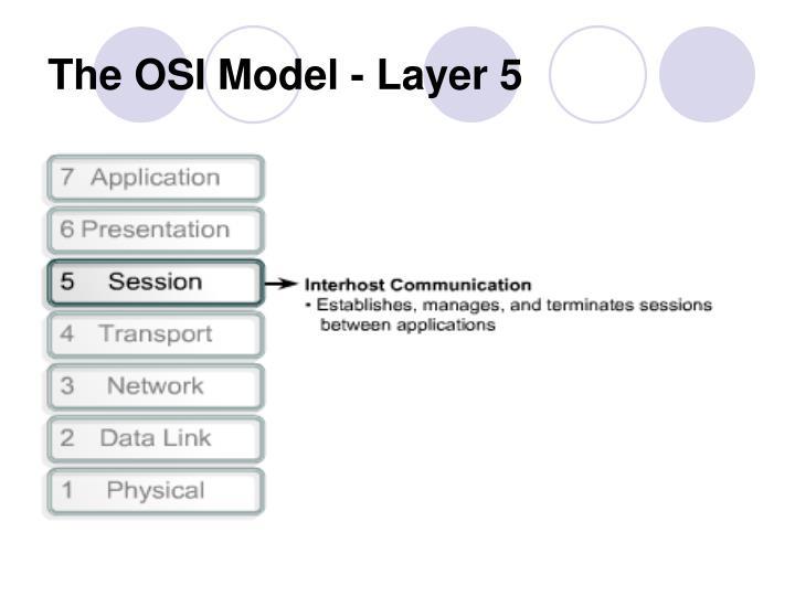 The OSI Model - Layer 5