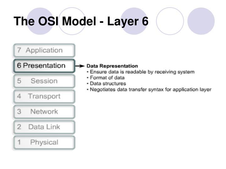 The OSI Model - Layer 6